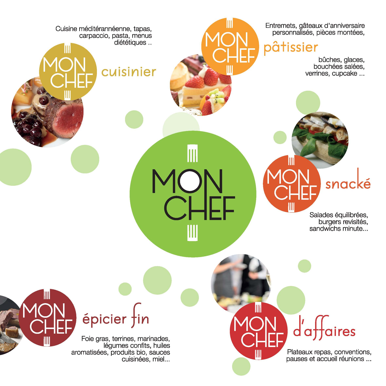 Design Logotype – Monchef